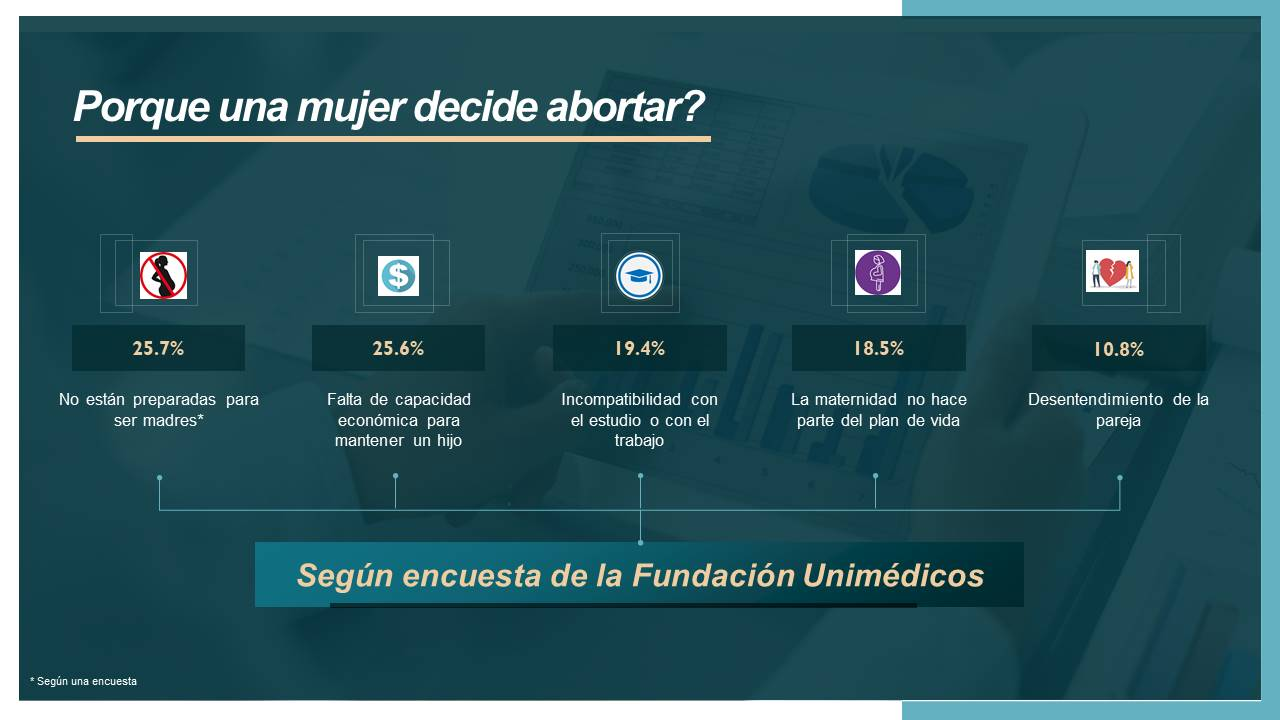 Aborto seguro2